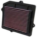 Luftfilter K&N 33-2025 Honda Civic/Crx '88 91