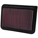 Luftfilter K&N 33-2360