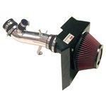 Sportluftfiltersystem KN 69-6543TP