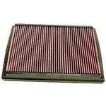 Luftfilter K&N 33-2848
