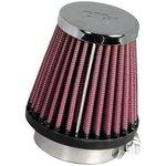 Kegel- Luftfilter K&N RC-1060